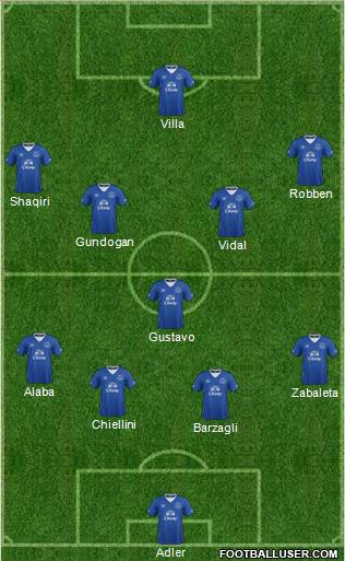 Everton 4-1-4-1 football formation