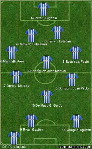 Wigan Athletic 4-5-1 football formation