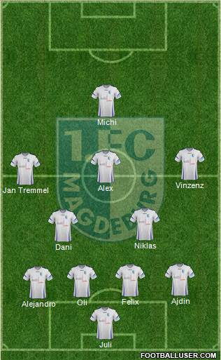 1.FC Magdeburg 4-2-3-1 football formation