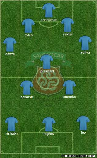 Salgaocar Sports Club 4-3-1-2 football formation