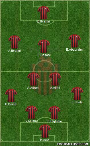 KF Shkendija HB 79 Tetovo 4-5-1 football formation