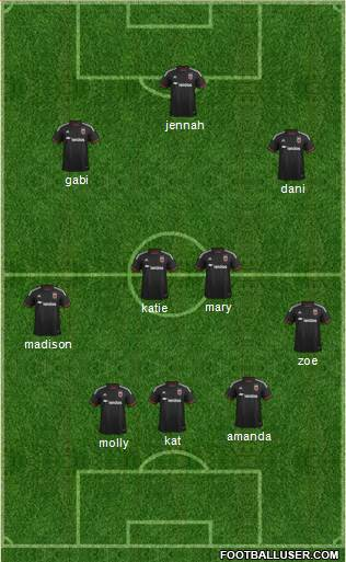D.C. United 3-4-3 football formation