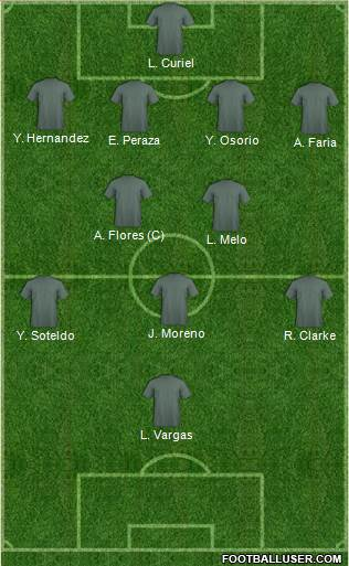 Championship Manager Team 4-2-3-1 football formation