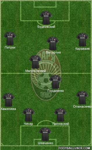 Zorya Lugansk 4-3-2-1 football formation