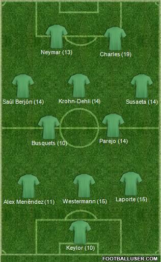 Dream Team 3-5-2 football formation