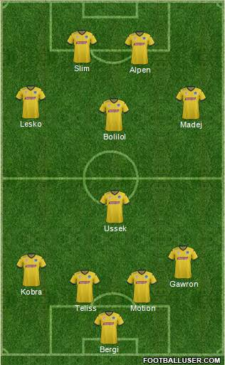 Central Coast Mariners 4-1-3-2 football formation