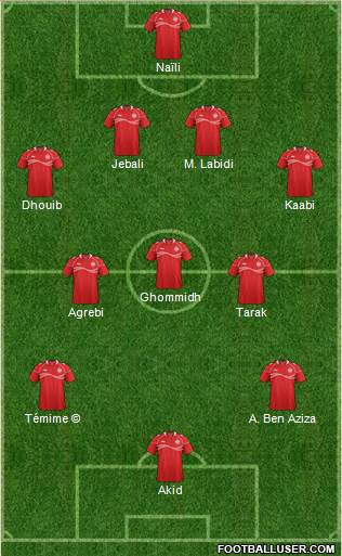 Tunisia 4-3-3 football formation