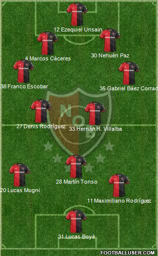 Newell's Old Boys 4-2-3-1 football formation
