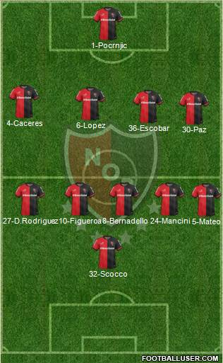 Newell's Old Boys 4-5-1 football formation