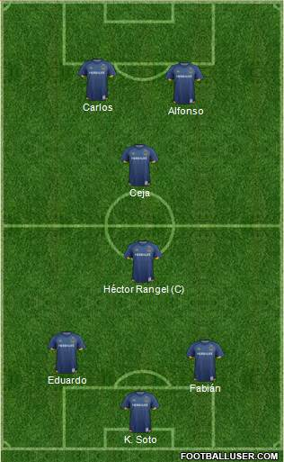 Los Angeles Galaxy 3-4-3 football formation