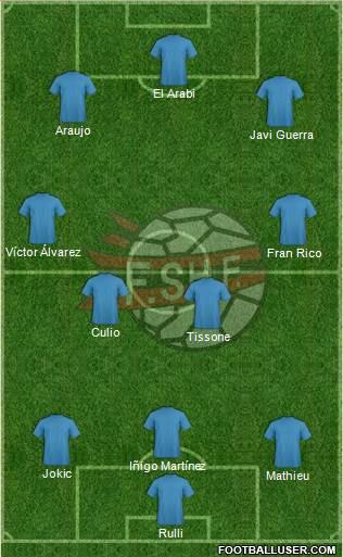 Albania 4-3-3 football formation