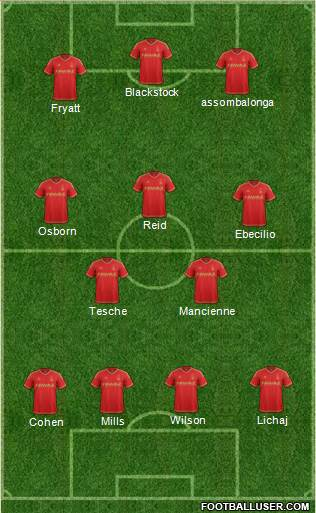 Nottingham Forest 4-3-3 football formation