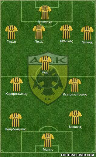 AEK Athens 4-3-3 football formation