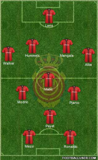 R.C.D. Mallorca S.A.D. 4-3-1-2 football formation
