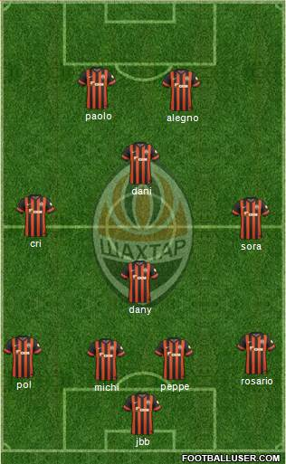 Shakhtar Donetsk 4-1-3-2 football formation