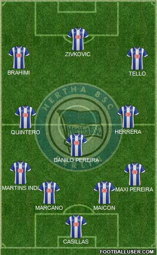 Hertha BSC Berlin 4-3-3 football formation