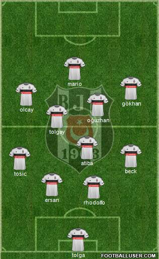 Besiktas JK 4-1-4-1 football formation