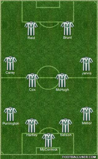 Plymouth Argyle 4-4-2 football formation