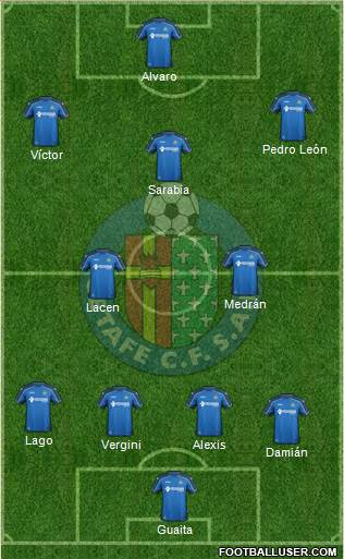Getafe C.F., S.A.D. 4-1-2-3 football formation