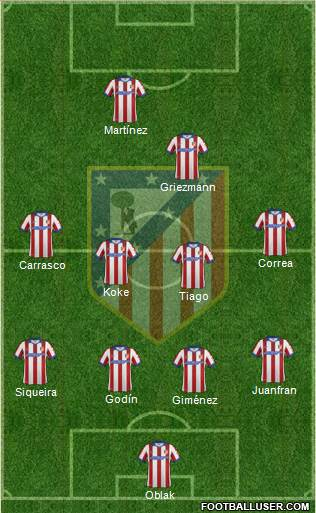 C. Atlético Madrid S.A.D. 4-4-1-1 football formation