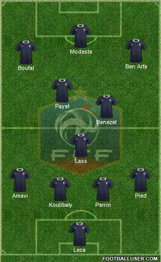 France 4-2-3-1 football formation