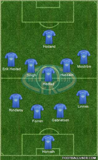 Molde FK 4-2-3-1 football formation