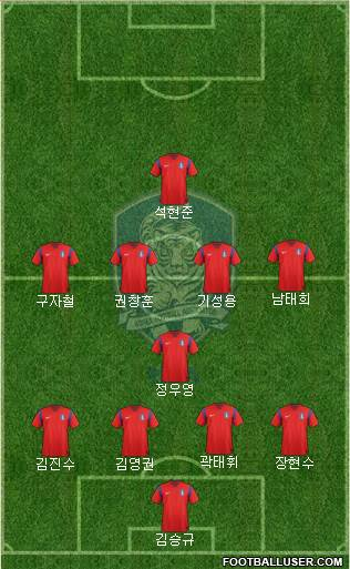 South Korea 4-1-4-1 football formation