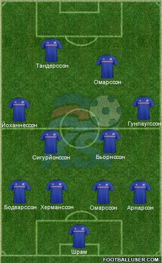 Iceland 4-2-2-2 football formation