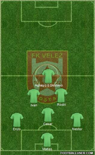 FK Velez Mostar 4-4-2 football formation