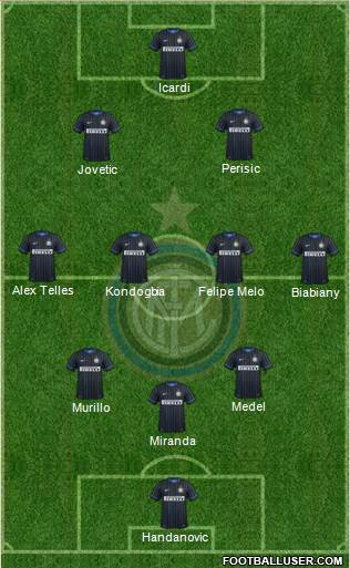 F.C. Internazionale 3-4-3 football formation
