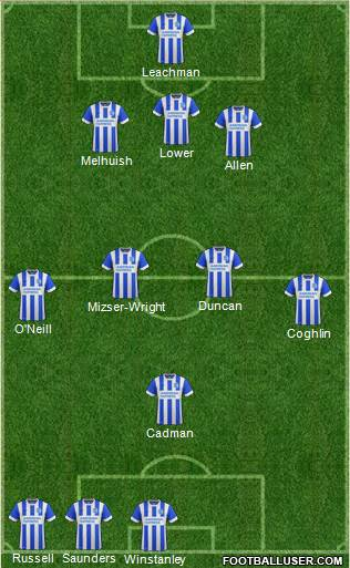 Brighton and Hove Albion 3-4-3 football formation