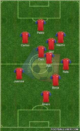 Andorra 5-3-2 football formation