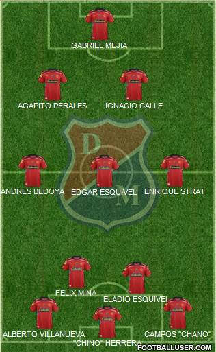 CD Independiente Medellín 3-4-3 football formation