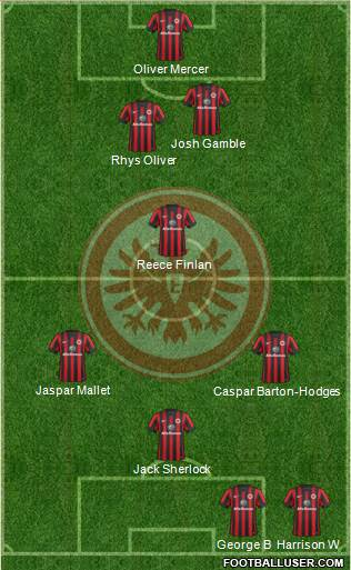 Eintracht Frankfurt 5-4-1 football formation