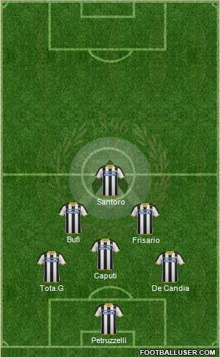 Udinese 3-4-2-1 football formation
