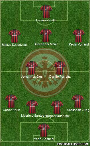 Eintracht Frankfurt 4-4-1-1 football formation