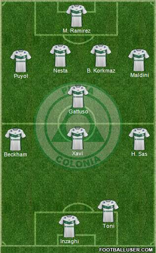 Club Plaza Colonia 4-4-2 football formation