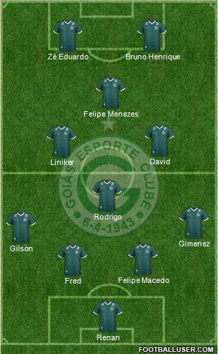 Goiás EC 4-1-3-2 football formation