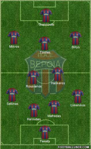AS Veroia 4-2-3-1 football formation