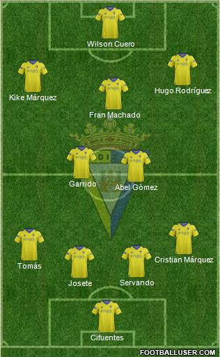 Cádiz C.F., S.A.D. 4-2-3-1 football formation