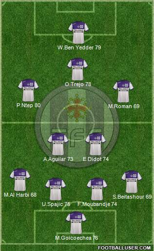 Toulouse Football Club 4-2-3-1 football formation