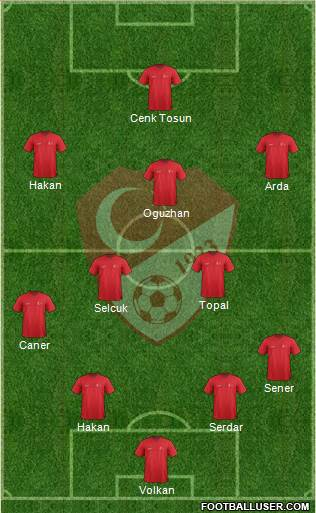 Turkey 4-3-2-1 football formation