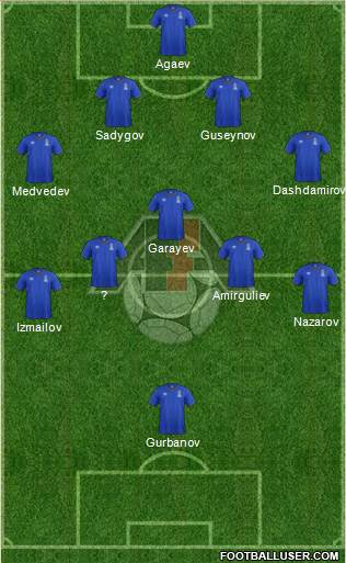 Azerbaijan 4-1-4-1 football formation