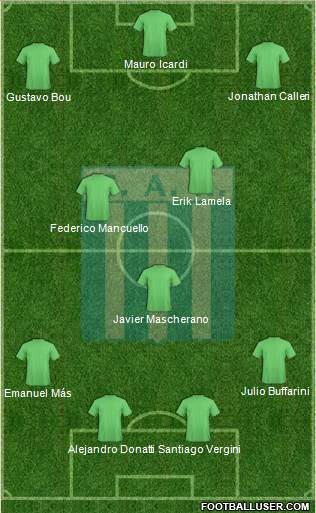 Racing de Córdoba 4-3-3 football formation