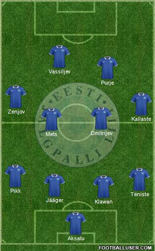 Estonia 4-4-2 football formation