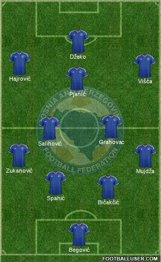 Bosnia and Herzegovina 4-2-3-1 football formation
