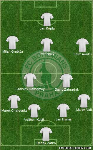 Bohemians Prague 4-2-3-1 football formation