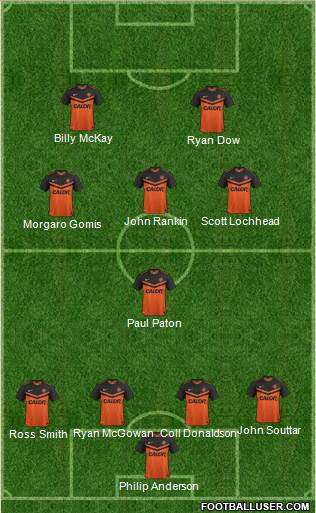 Dundee United 4-1-2-3 football formation