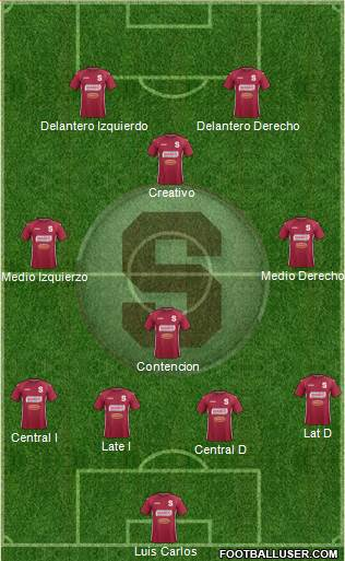 CD Saprissa 4-4-2 football formation