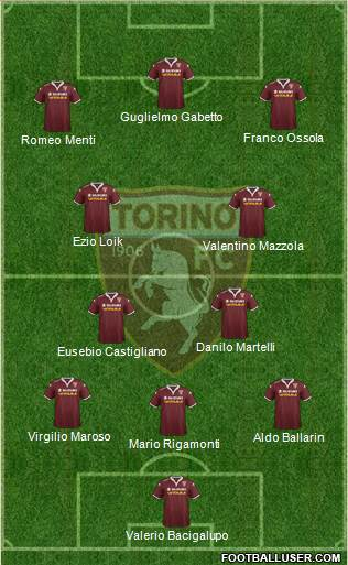 Torino 3-4-3 football formation